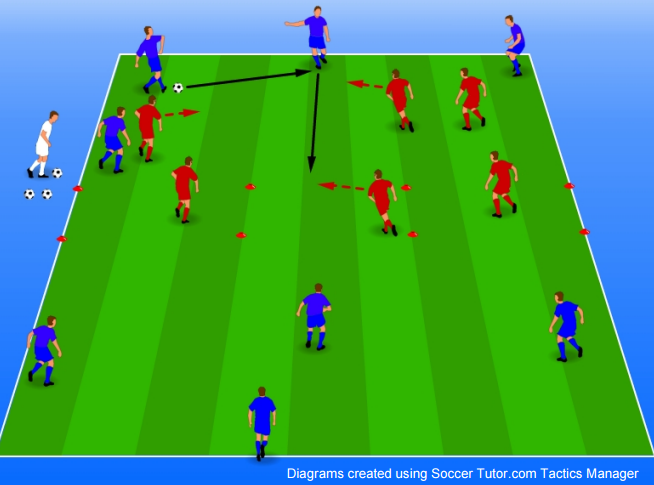 defending transition drill