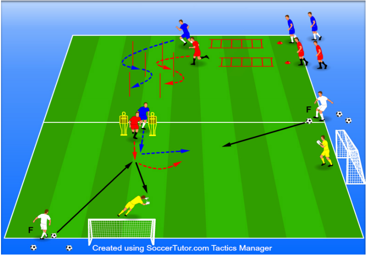 Agility Circuit With 1 v 1s
