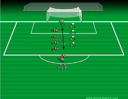 goalkeeper diving drill