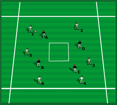 6 v 4 possession game