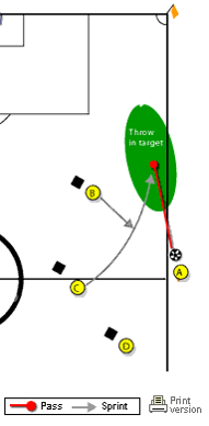 soccer throw-in play