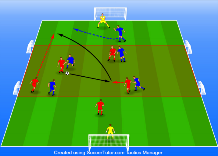 two-directional attacking game.png