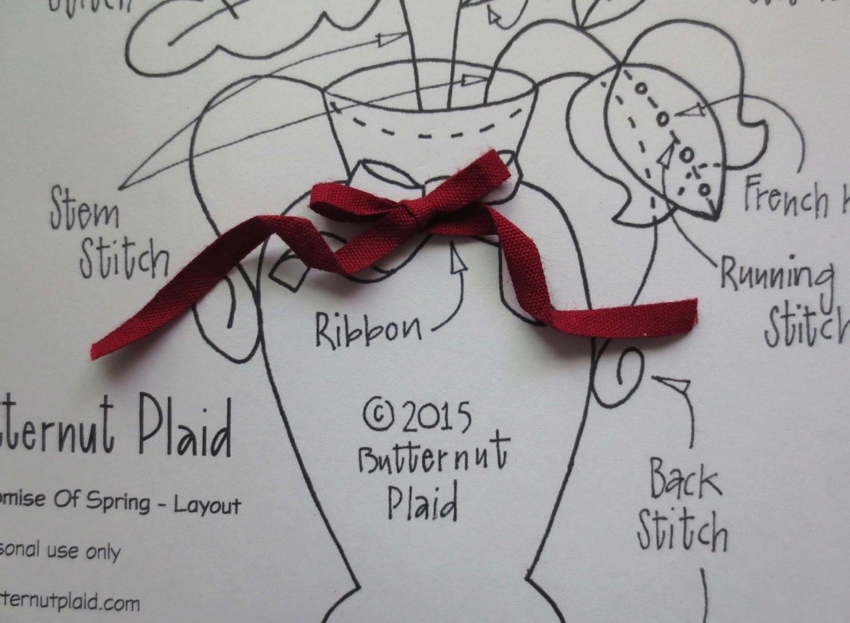 Folding ribbon to match layout