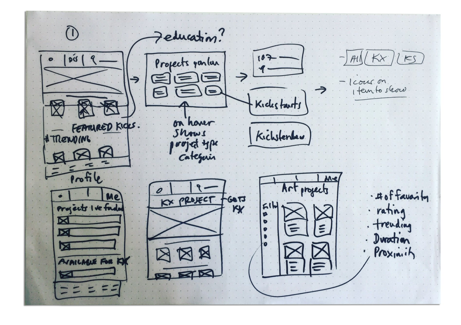"Earlier sketches of the pages I was assigned to do for my team included the home, discovery and topic pages. ""Kickstender"" would be added to the custom navigation within the topic page, according to these sketches."