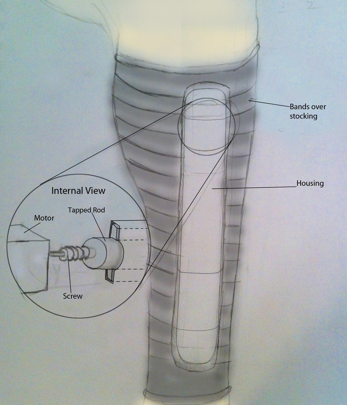 mazi din manual varicoză