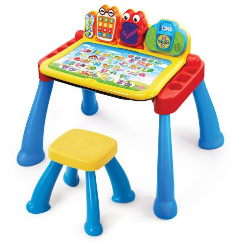 Best Desk For Toddlers