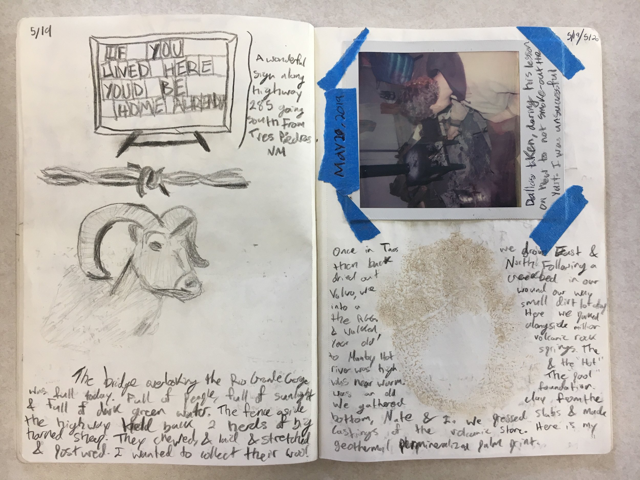 "notes taken on our ""rest day"" at the hot spring. Lots of imagery from sketches and a photo."