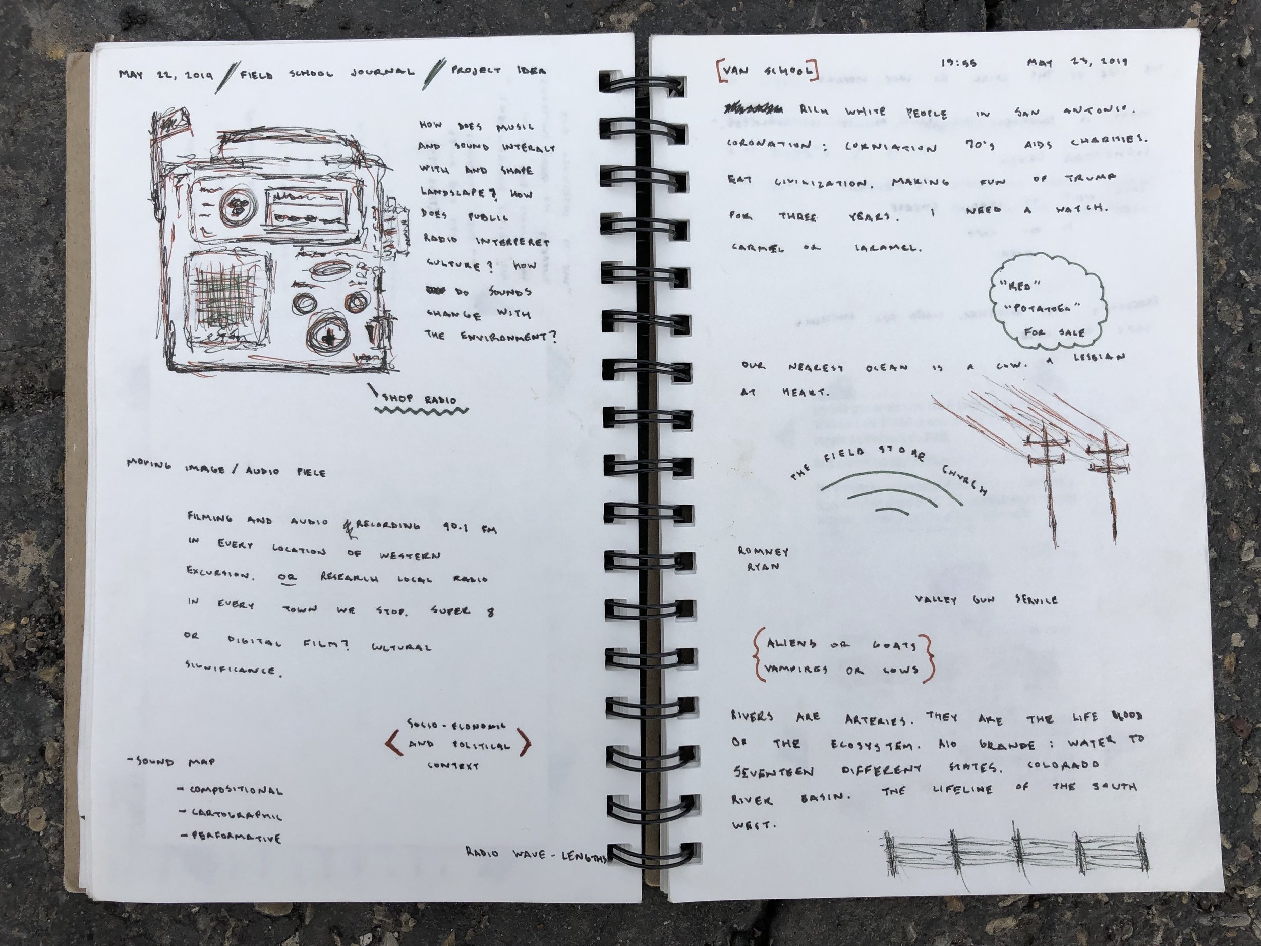 Left side is project idea/notes—right side notes from podcast and readings and drivings