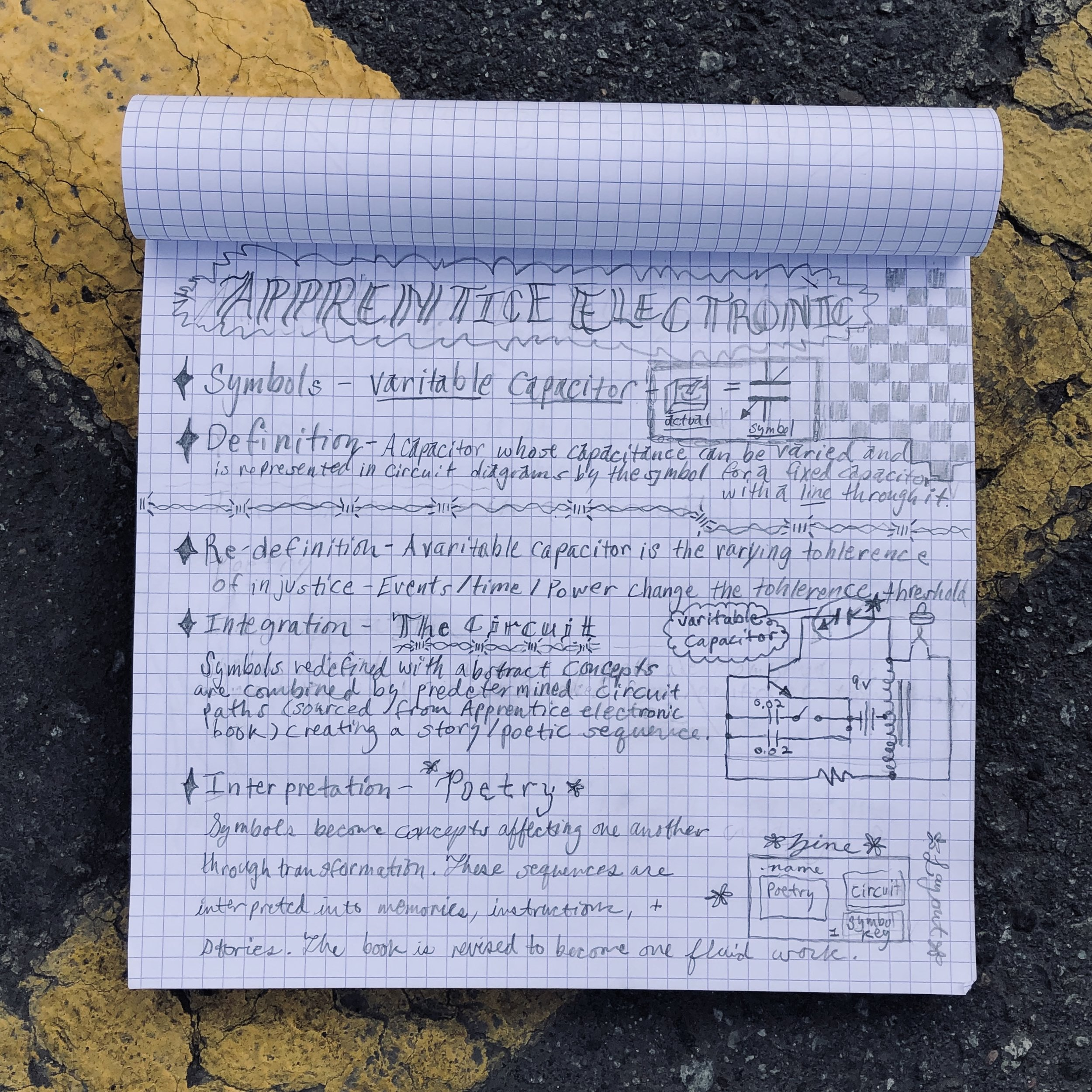 Process of poetic transference and zine layout plan