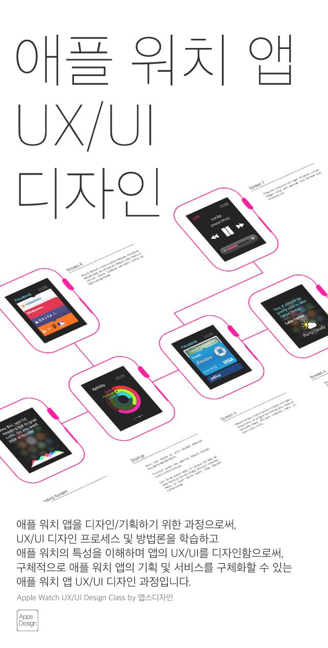 AppsDesign_AppleWatch01_01.jpg
