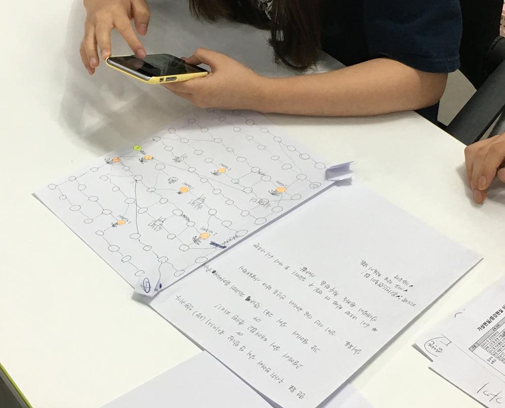 게임의 이론과 구성, 세계관과 규칙의 구조화 학습 및 사용자 테스트 워크샵