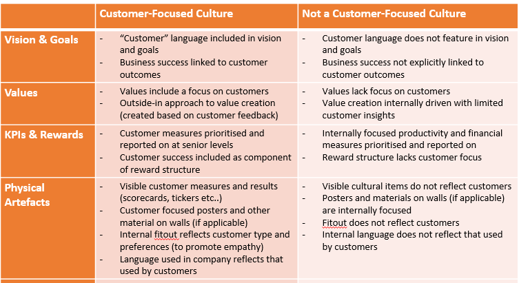Customer Centric Culture.PNG