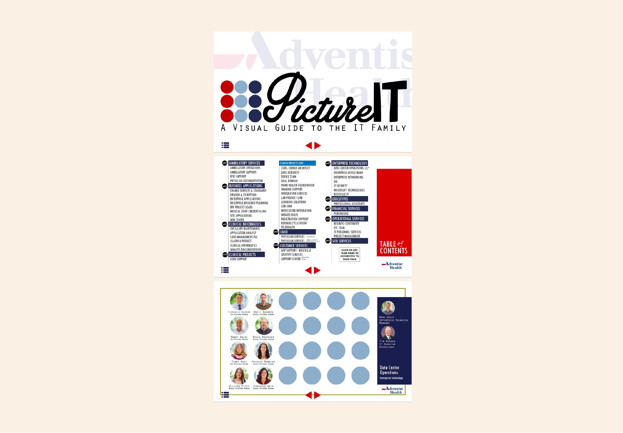 AH Interactive Pictorial Directory