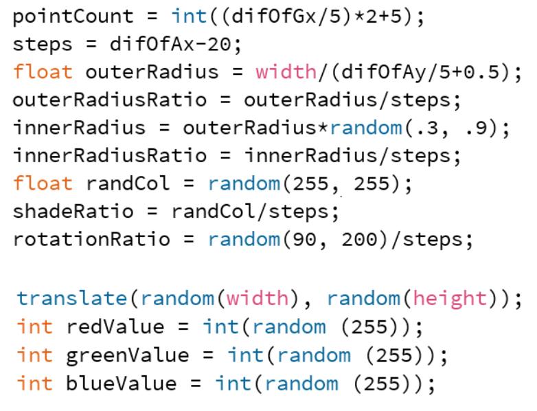 Main codes of 'My Star Mandala' methods