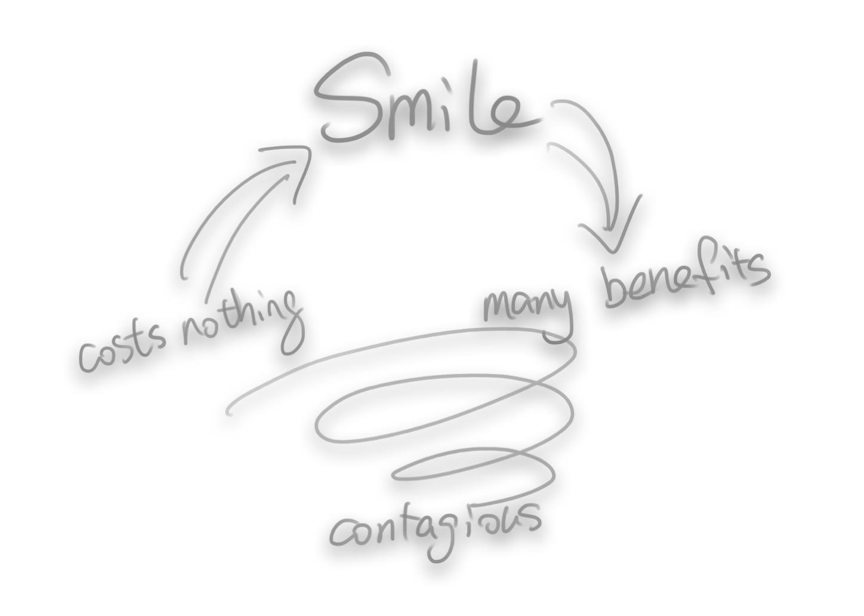 Diagram by Sha LI