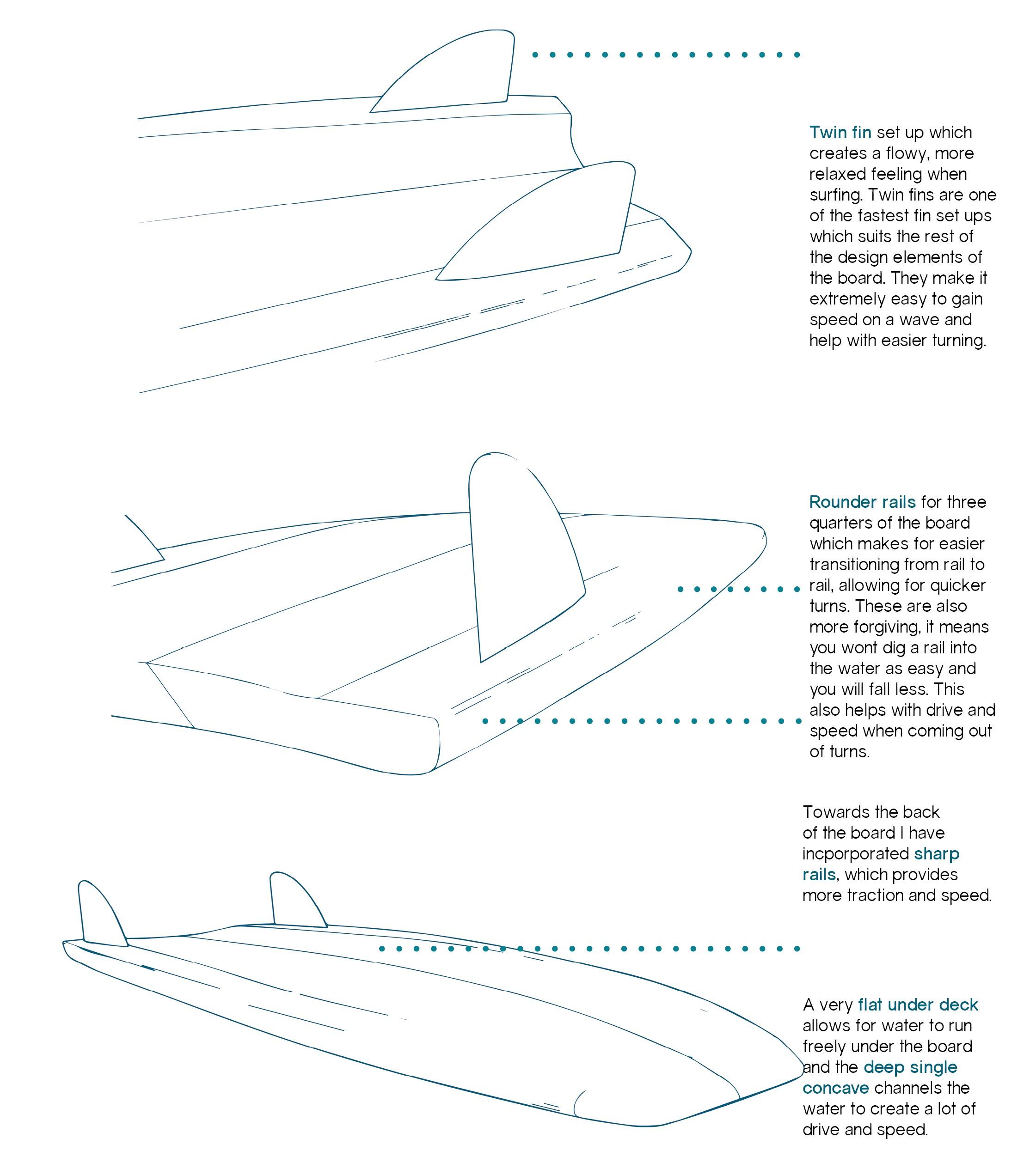 022 Surfboard Design 2.jpg