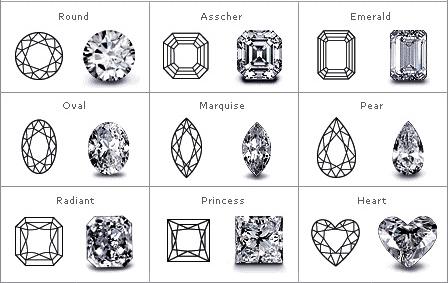 Gemstone-shapes.jpg
