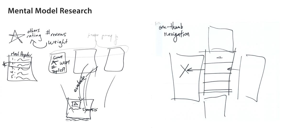 user-research_mental-models1.png