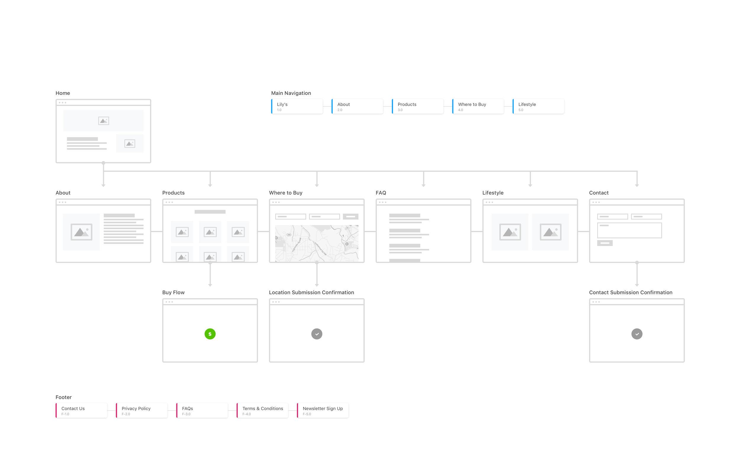 User Flow 1.jpg