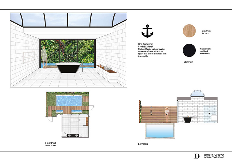 Presentation board, created in InDesign