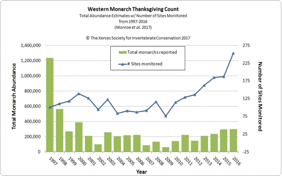 western population.jpg