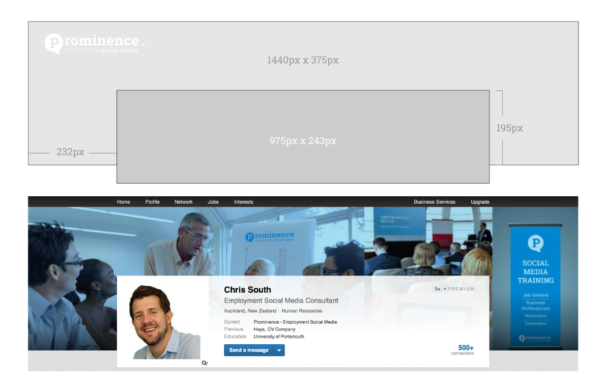 Image from:http://prominence.social/Prominence-Blog/ArticleID/41/How-to-Get-the-Most-Out-of-Your-New-Linkedin-Premium-Background