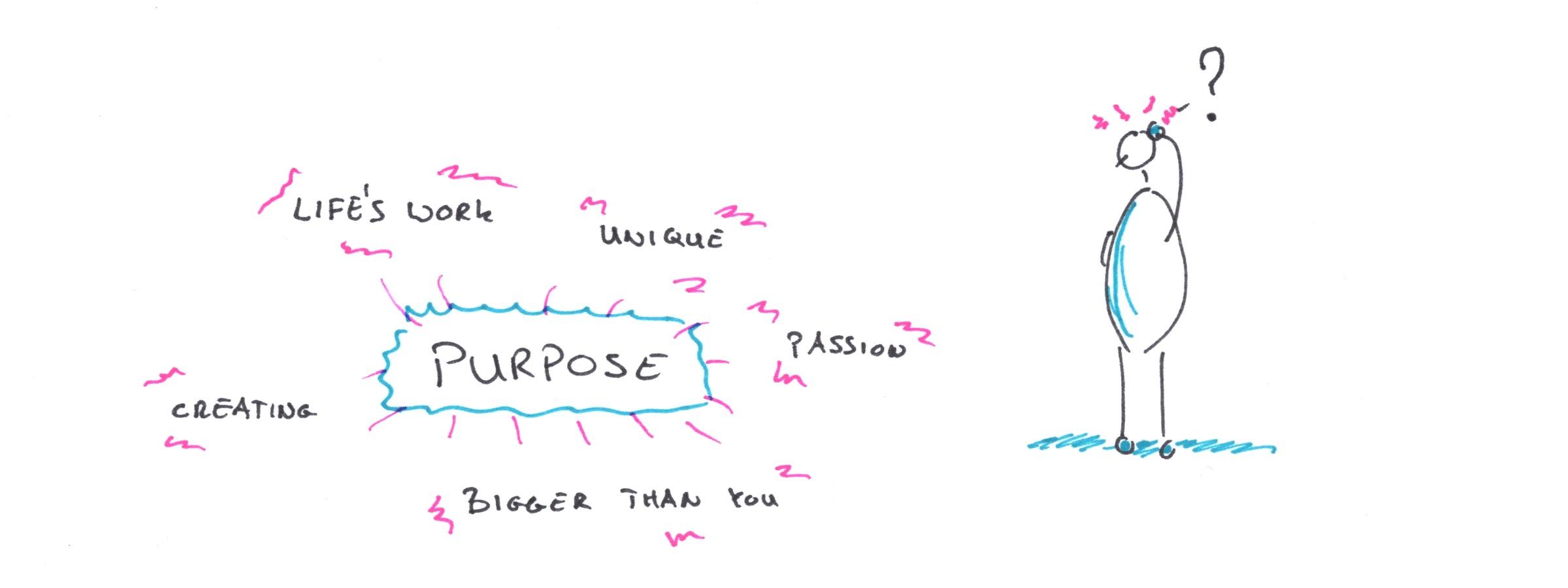 Purpose Model 1.jpeg