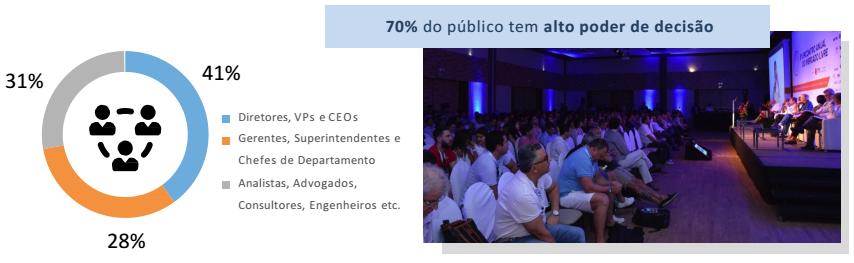 Perfil+Participante+EAML.png