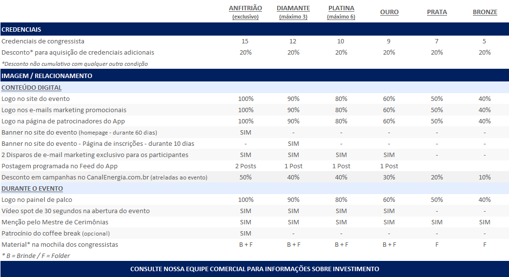 Cotas EAML 2019.png