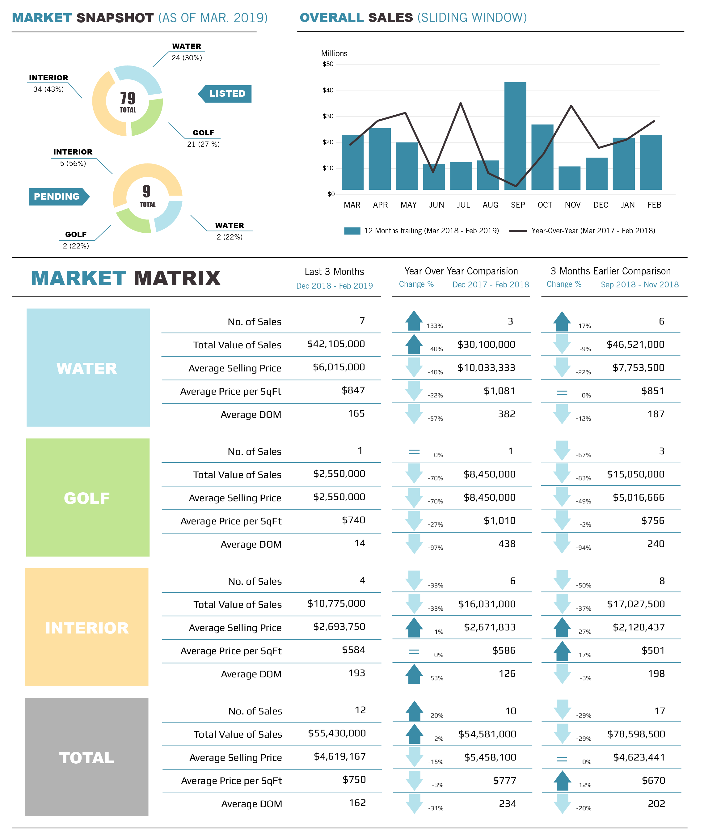 2019-03 Spotlight Market Report-01.png