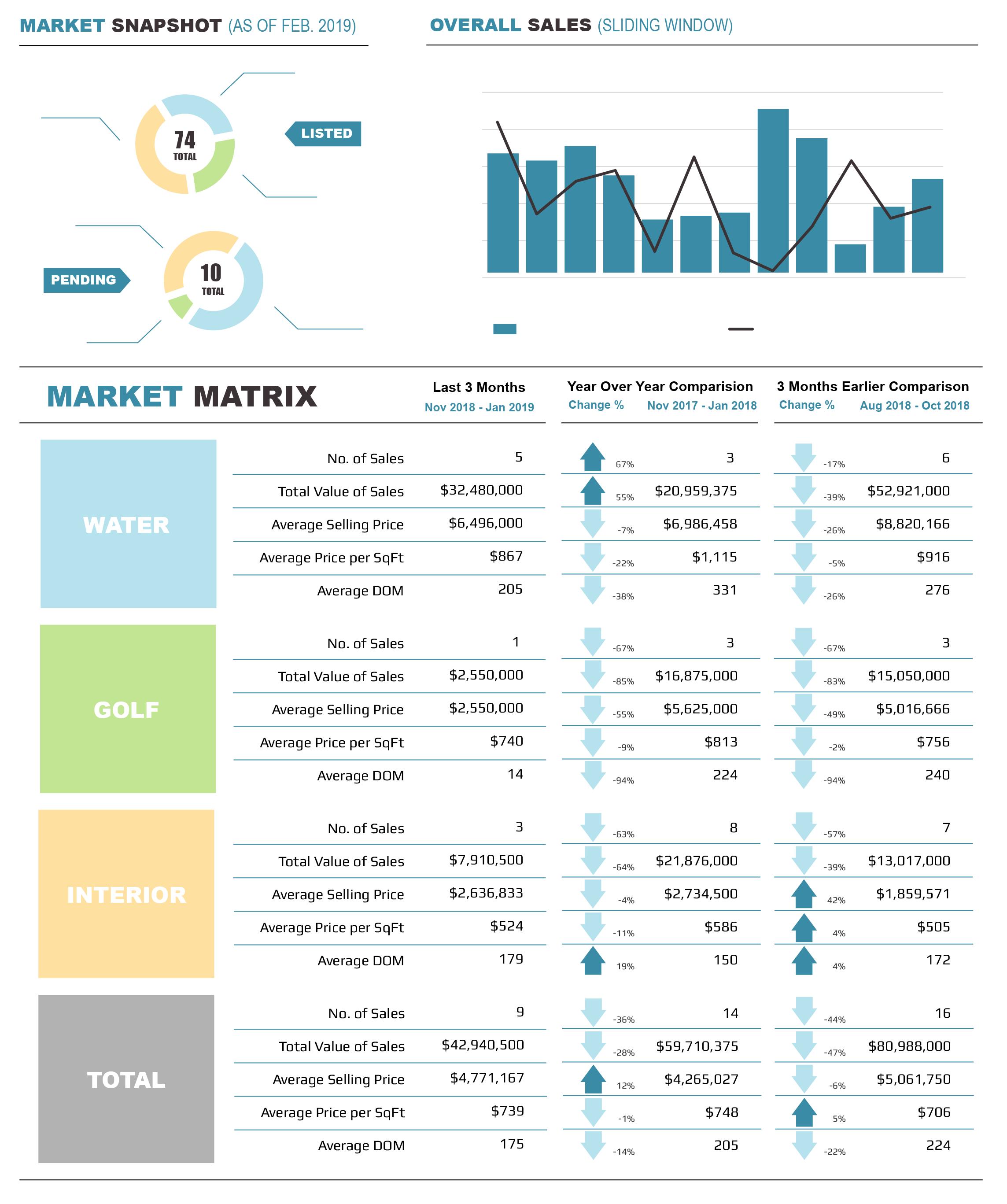 2019-02 Spotlight Market Report-01.png
