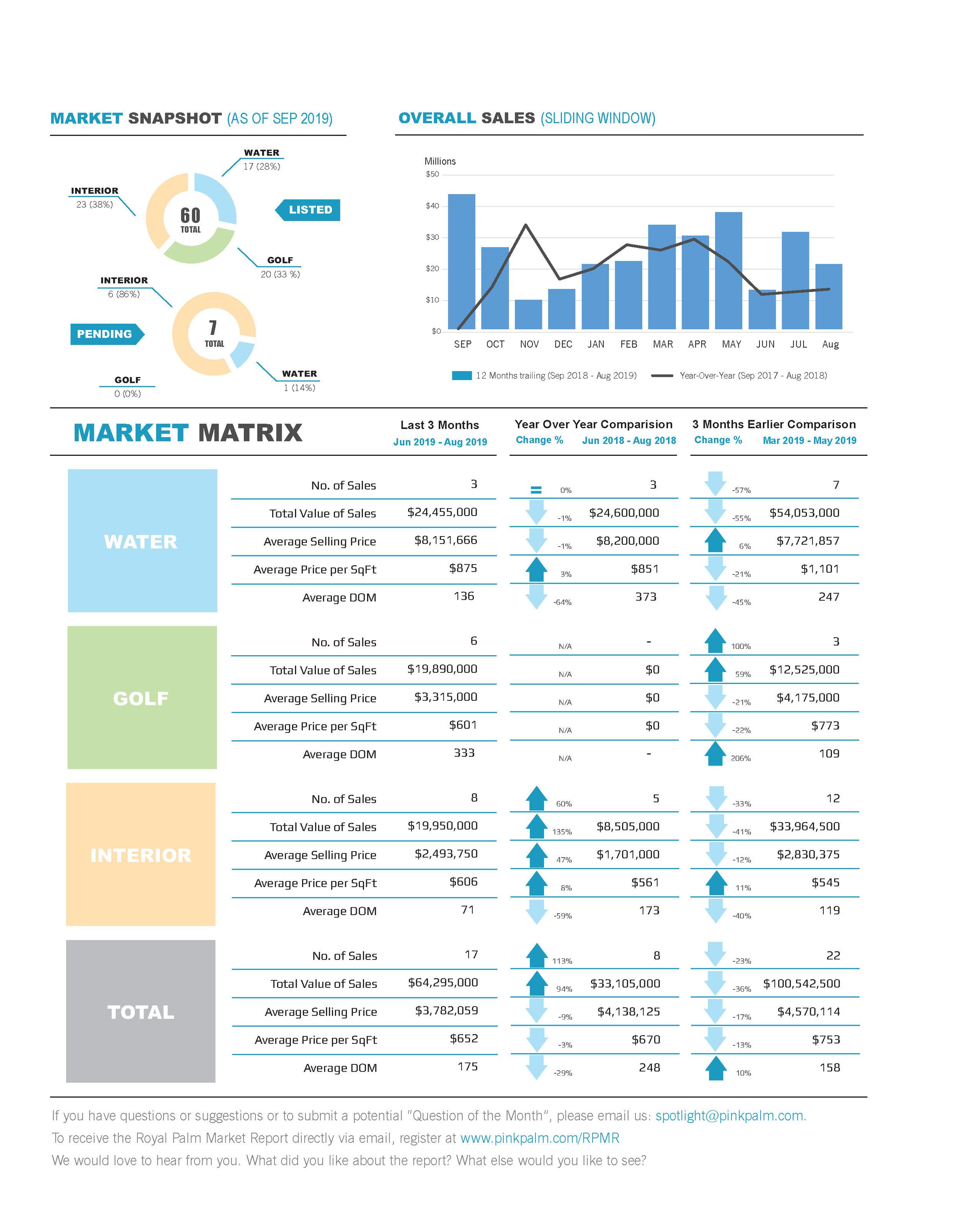 2019-09 Market.jpg