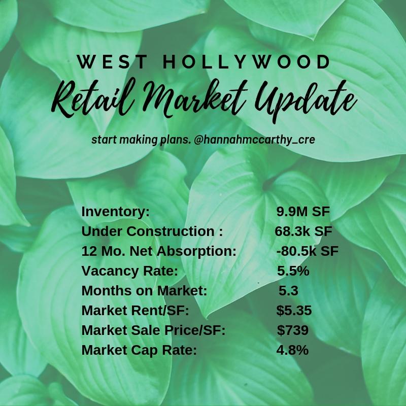West Hollywood Market_4-9-19.jpg