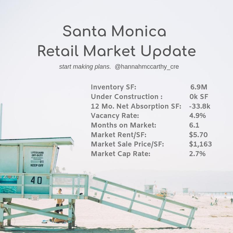 Market Update Hannah.jpg