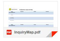 Inquiry Map