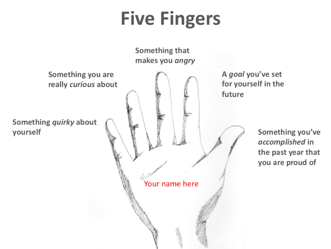fivefingers.png