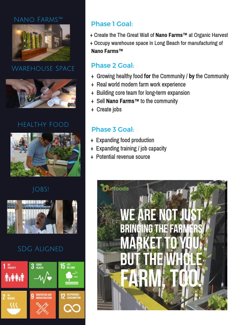 phases.LongBeach_SDG_Nano Farms™.png