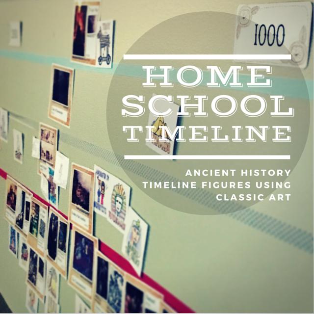 ancient history timeline figures classic art
