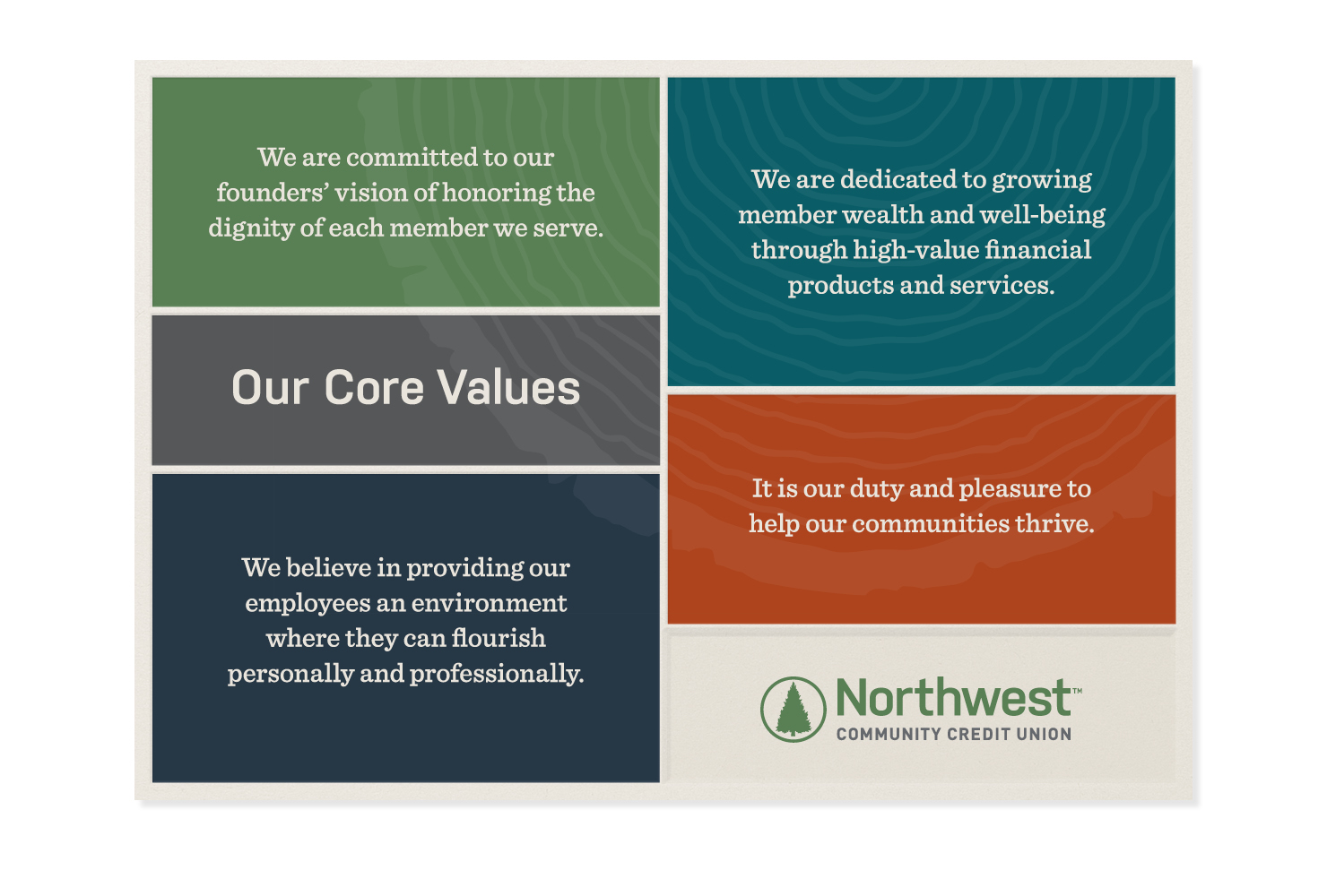 Branch Poster – Core Values