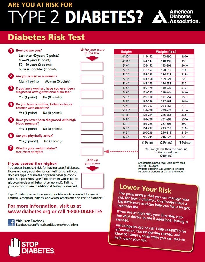 ADADiabetesTest