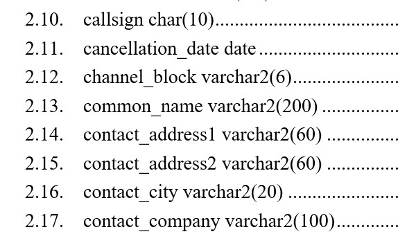 excerpt from data dictionary table of contents