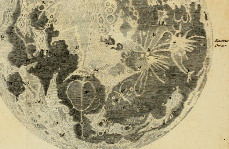 Image from Astronomie (1771) via the Internet Archive .