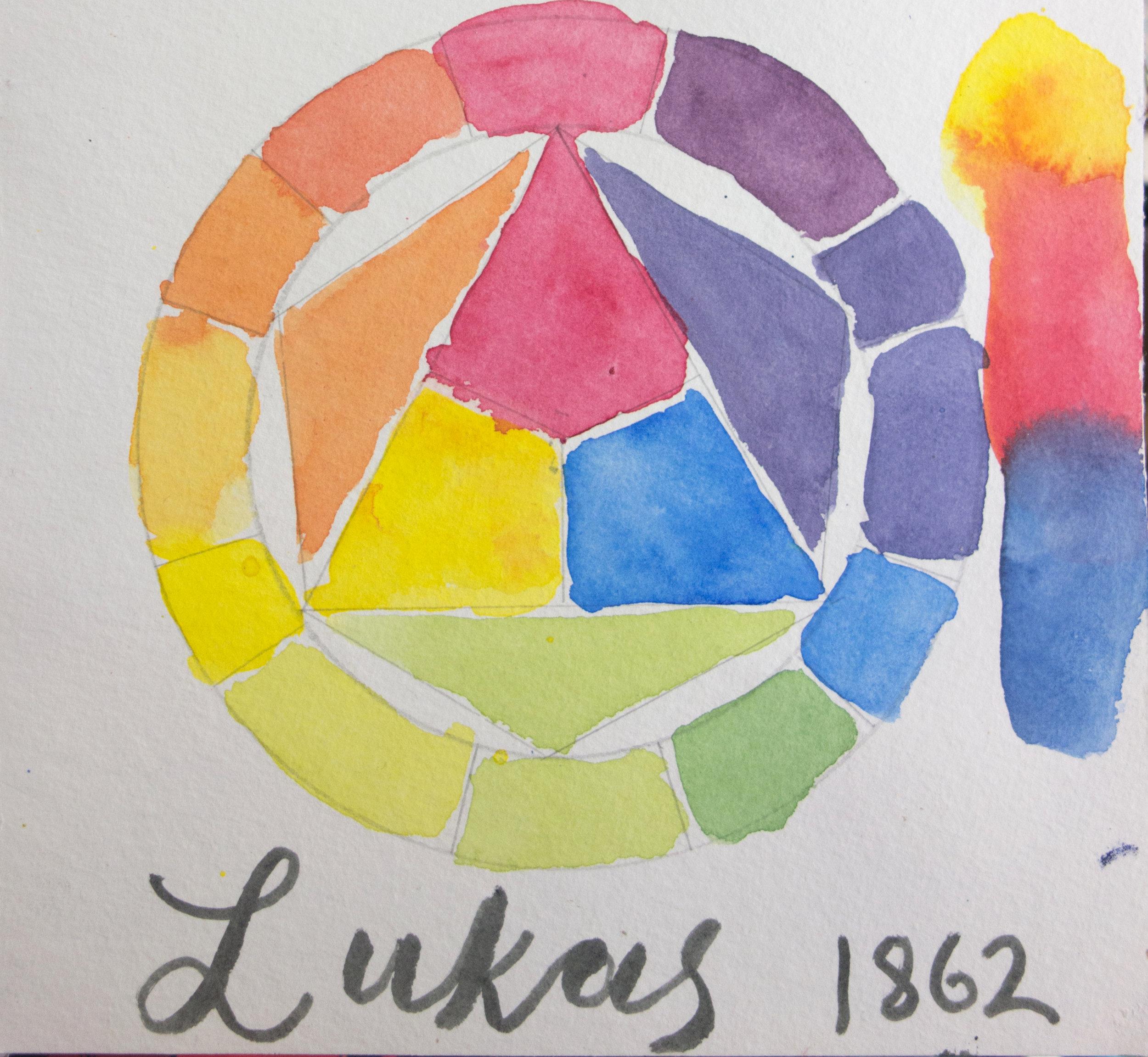 Lukas 1862 Color Wheel