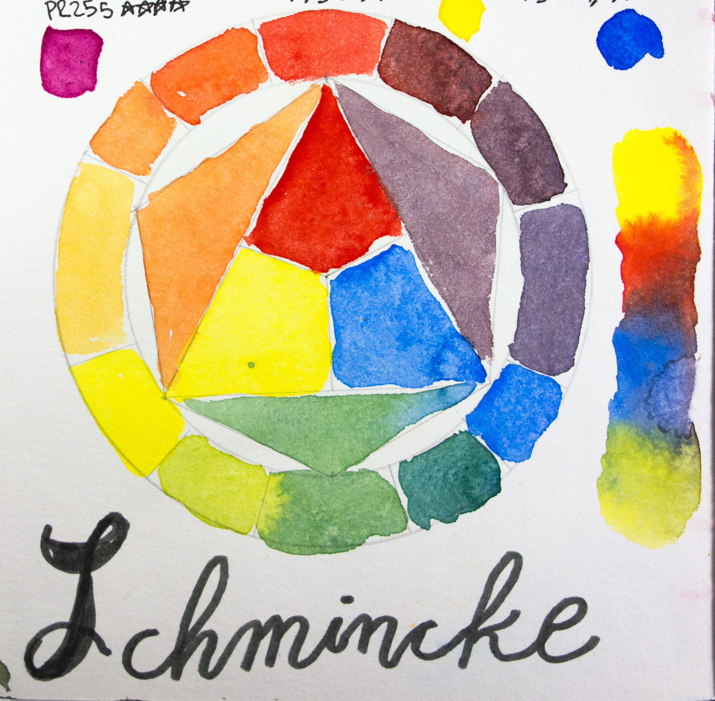 Schmincke Akademie Color Wheel