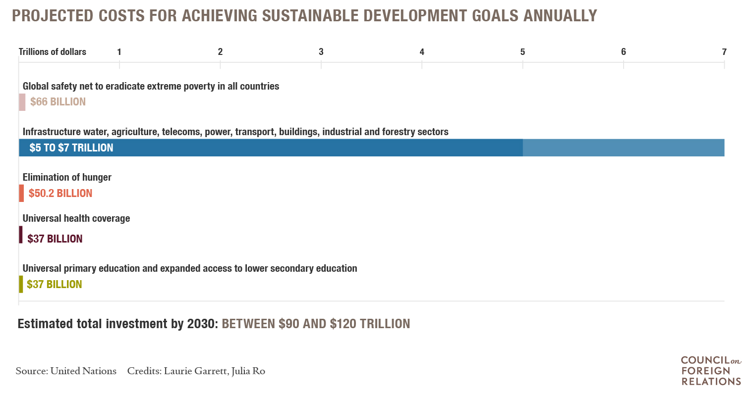 SustainableDevelopmentGoals_FINAL.jpg
