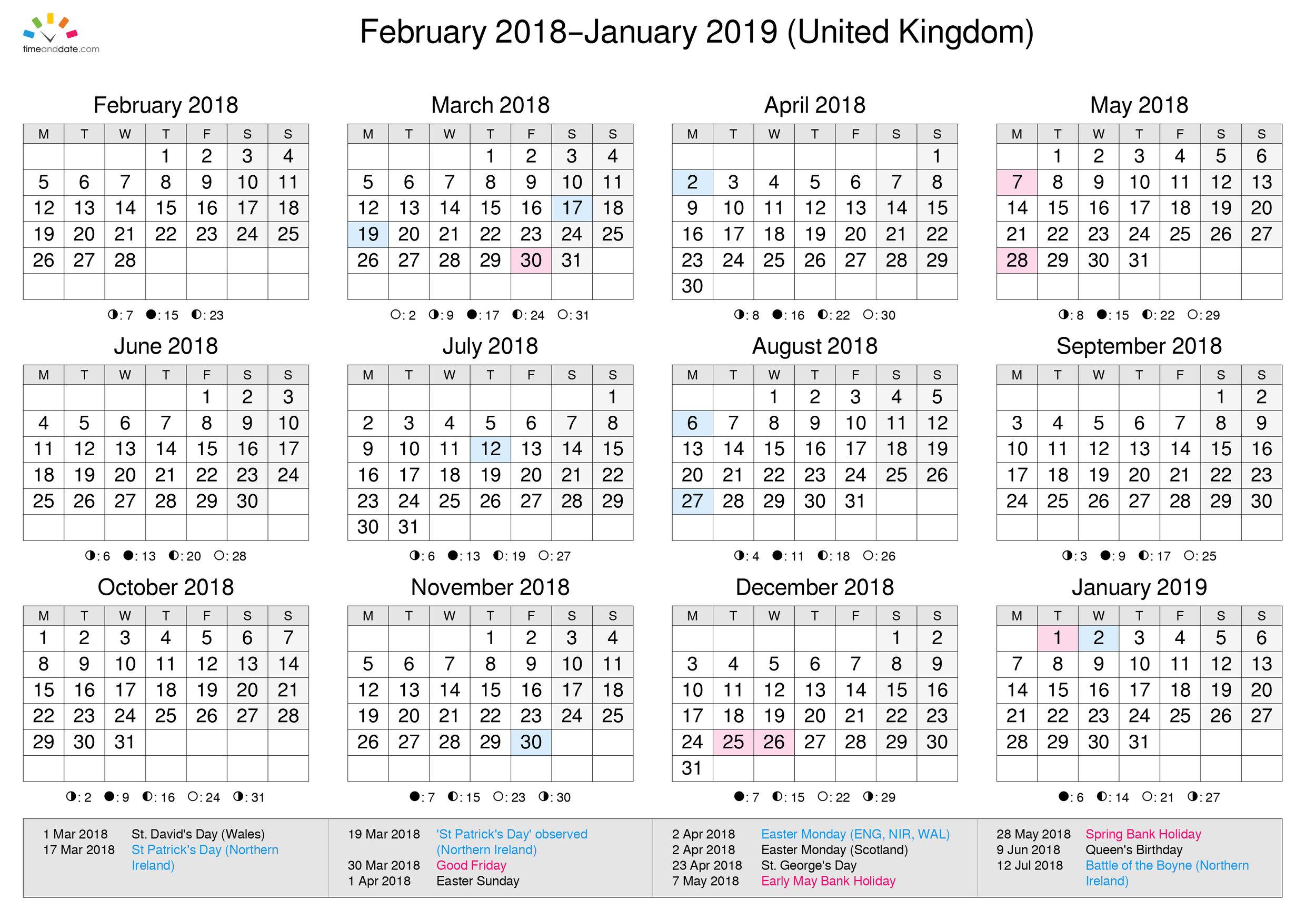 United Kingdom February 2018–January 2019
