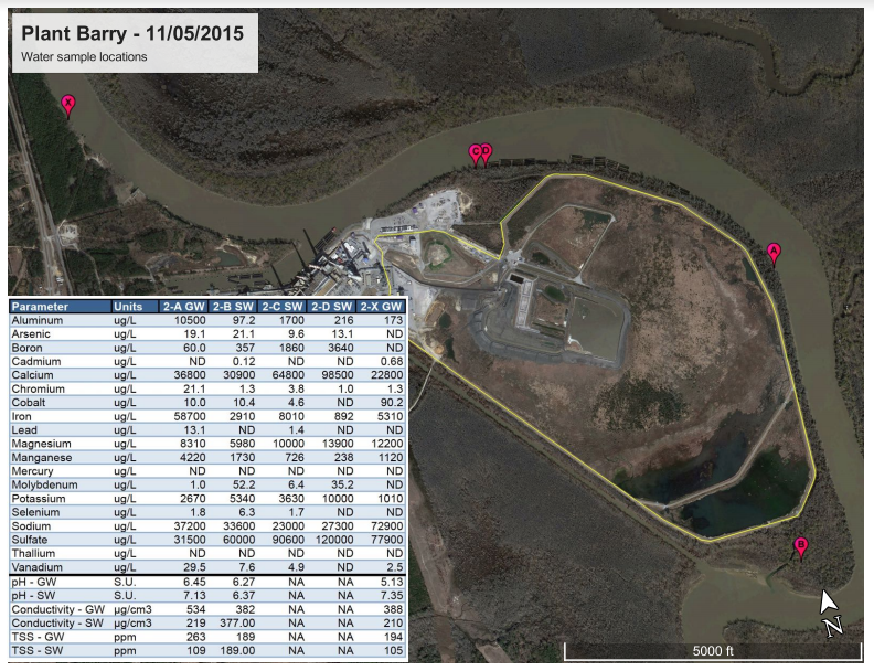 The coal ash pit at Plant Barry is outlined in yellow above, and surrounded on three sides by the Mobile River.