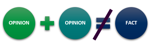 Opinion Fact Equation.png
