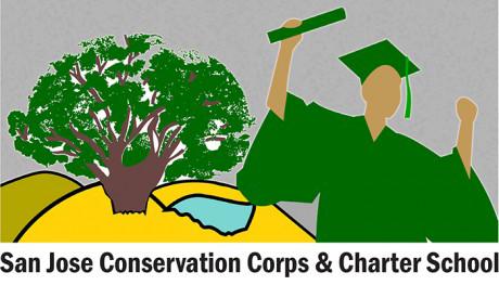 SanJoseConservation Corps.png