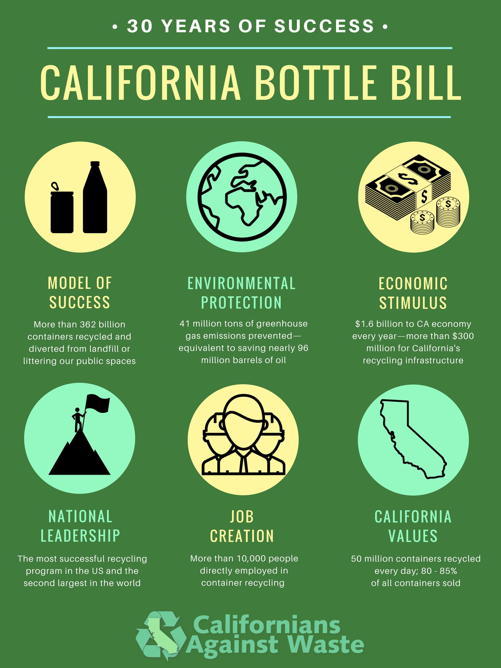 Bottle Bill 30 Years Success - final.png